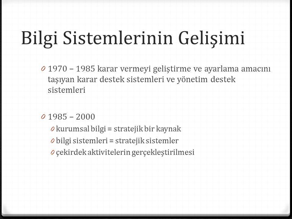 Bilgi Sistemlerinin Gelişimi 0 1970 – 1985 karar vermeyi geliştirme ve ayarlama amacını taşıyan karar destek sistemleri ve yönetim destek sistemleri 0 1985 – 2000 0 kurumsal bilgi = stratejik bir kaynak 0 bilgi sistemleri = stratejik sistemler 0 çekirdek aktivitelerin gerçekleştirilmesi