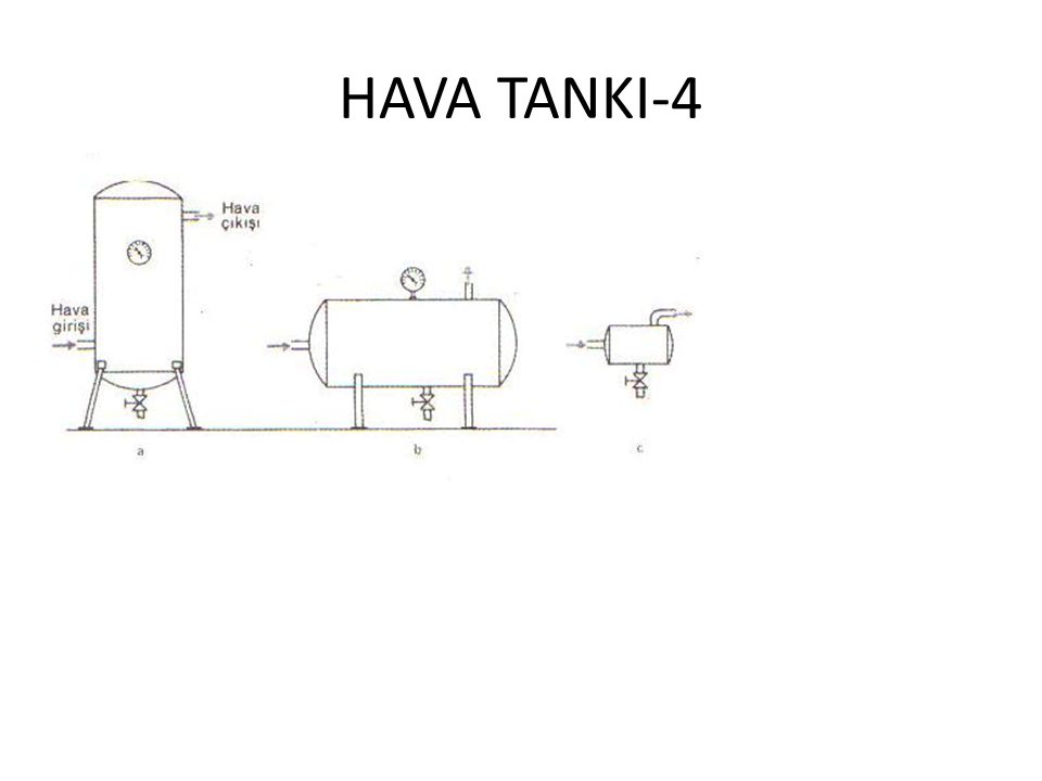 HAVA TANKI-4