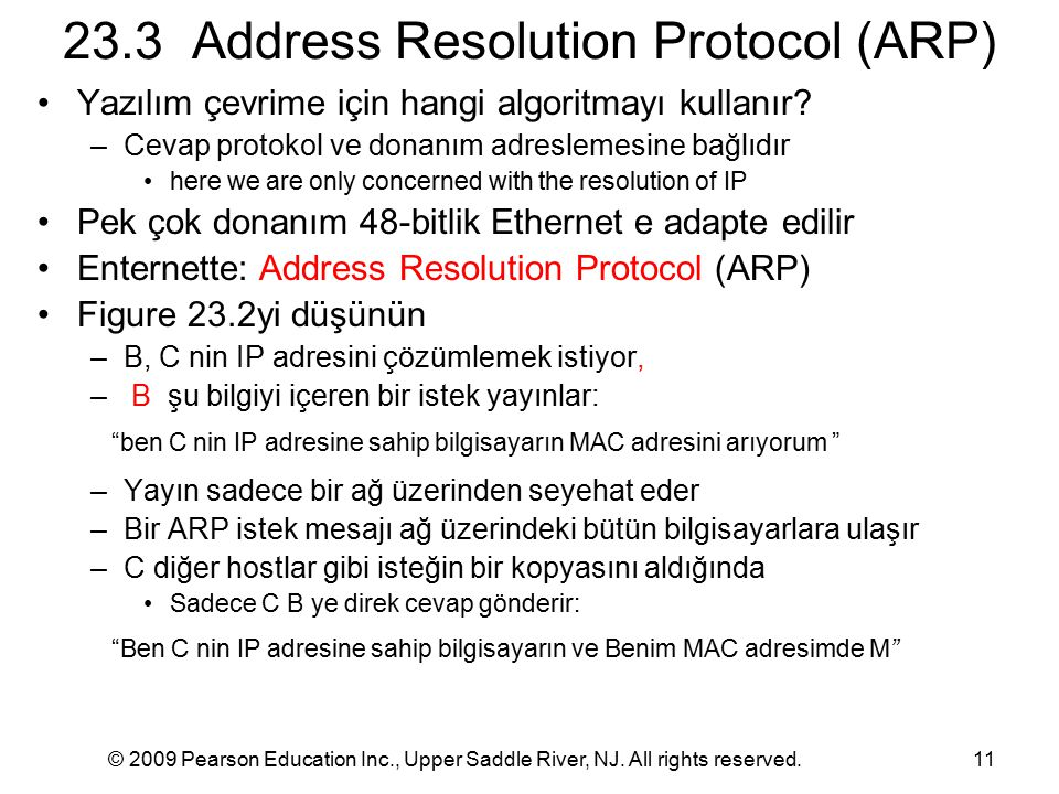 © 2009 Pearson Education Inc., Upper Saddle River, NJ. All rights reserved.11 23.3 Address Resolution Protocol (ARP) Yazılım çevrime için hangi algori