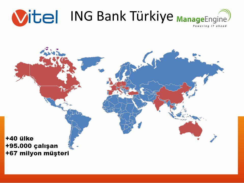 +40 ülke +95.000 çalışan +67 milyon müşteri ING Bank Türkiye
