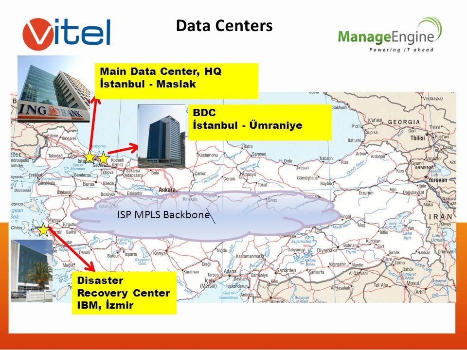 Data Centers 4 BDC İstanbul - Ümraniye Main Data Center, HQ İstanbul - Maslak ISP MPLS Backbone Disaster Recovery Center IBM, İzmir
