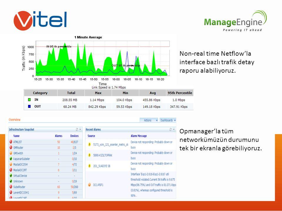 Non-real time Netflow'la interface bazlı trafik detay raporu alabiliyoruz. Opmanager'la tüm networkümüzün durumunu tek bir ekranla görebiliyoruz. Link