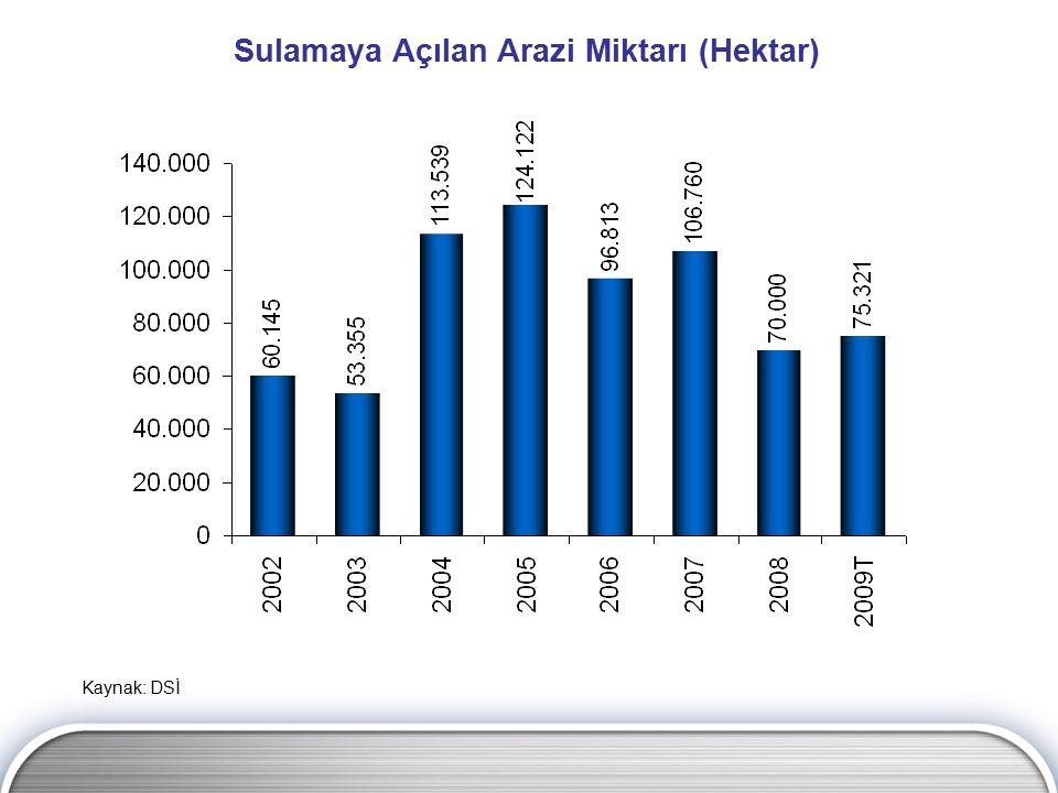 Kaynak: DSİ Sulamaya Açılan Arazi Miktarı (Hektar)