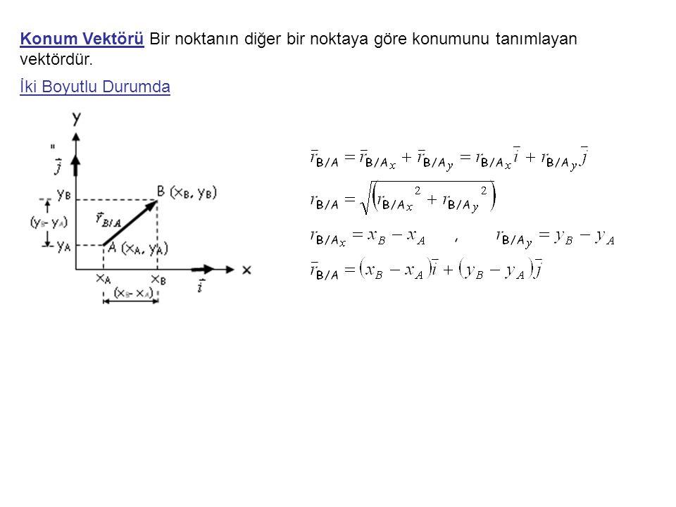 Konum Vektörü Bir noktanın diğer bir noktaya göre konumunu tanımlayan vektördür. İki Boyutlu Durumda