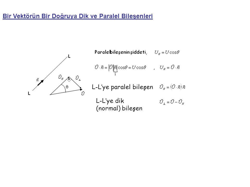 Bir Vektörün Bir Doğruya Dik ve Paralel Bileşenleri L-L'ye paralel bileşen L-L'ye dik (normal) bileşen