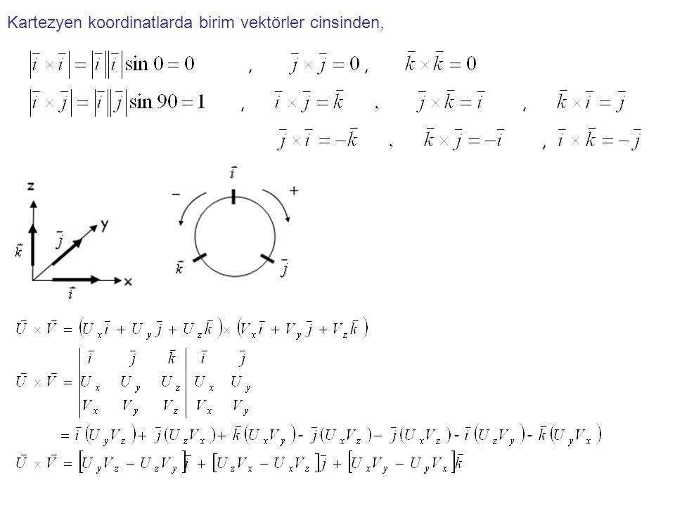 Kartezyen koordinatlarda birim vektörler cinsinden,