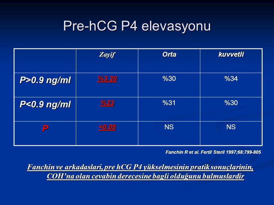 Pre-hCG P4 elevasyonu Fanchin ve arkadaslari, pre hCG P4 yükselmesinin pratik sonuçlarinin, COH'na olan cevabin derecesine bagli olduğunu bulmuslardir