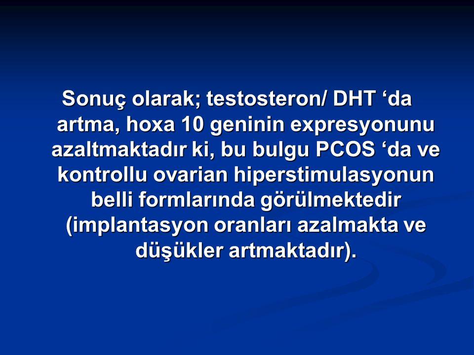 Sonuç olarak; testosteron/ DHT 'da artma, hoxa 10 geninin expresyonunu azaltmaktadır ki, bu bulgu PCOS 'da ve kontrollu ovarian hiperstimulasyonun bel