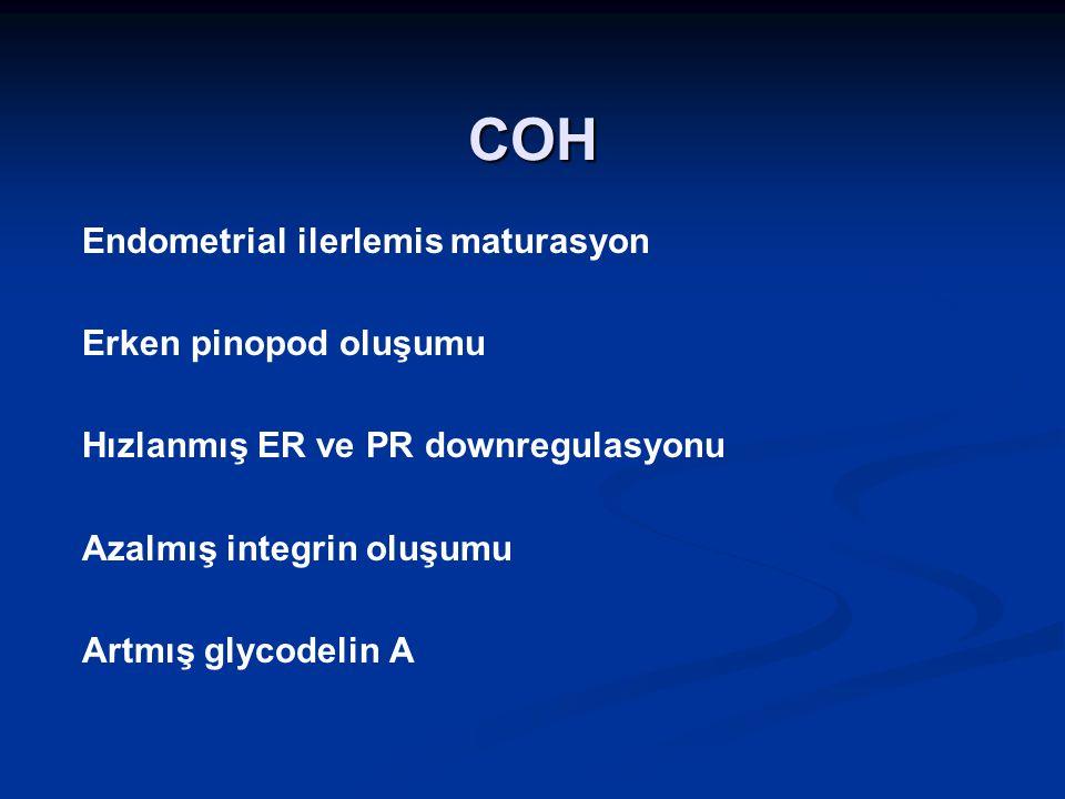 Pre-hCG P4 elevasyonu Zayif IVF sonuçlariyla iliskili olan P yükselmesi Schoolcraft W.Fertil Steril.1991;55:563-6 Schoolcraft W.Fertil Steril.1991;55:563-6 Mio Y.