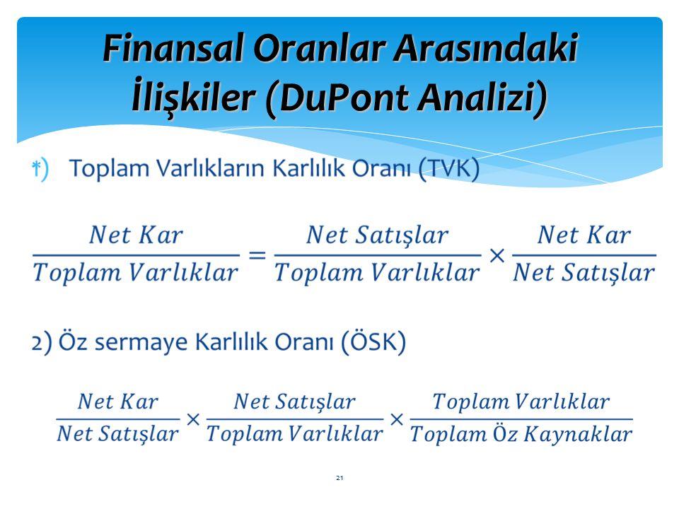  Finansal Oranlar Arasındaki İlişkiler (DuPont Analizi) 21