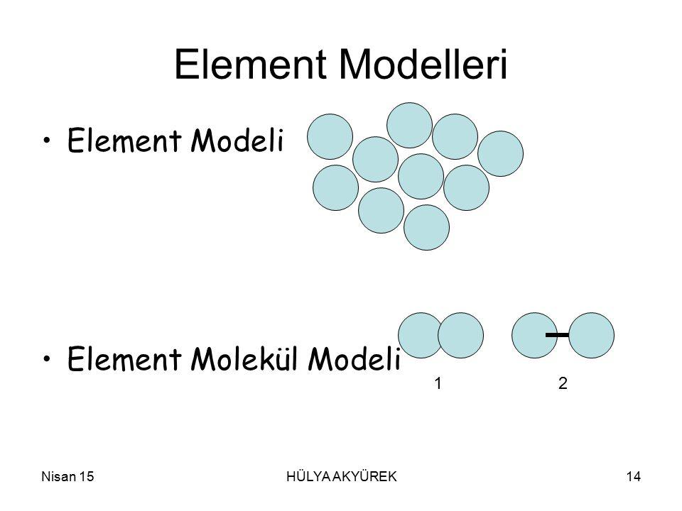Nisan 15HÜLYA AKYÜREK14 Element Modelleri Element Modeli Element Molekül Modeli 12