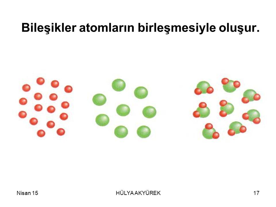 Nisan 15HÜLYA AKYÜREK17 Bileşikler atomların birleşmesiyle oluşur.