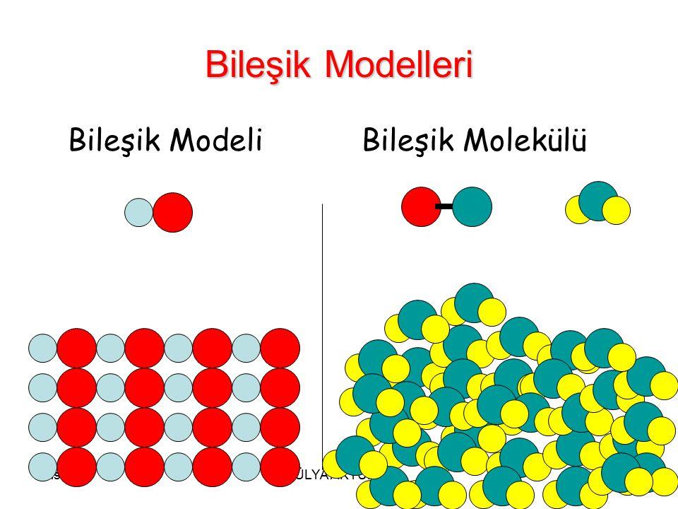 Nisan 15HÜLYA AKYÜREK20 Bileşik Modelleri Bileşik Modeli Bileşik Molekülü