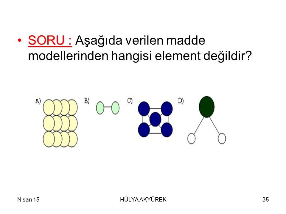 Nisan 15HÜLYA AKYÜREK35 SORU :SORU : Aşağıda verilen madde modellerinden hangisi element değildir?