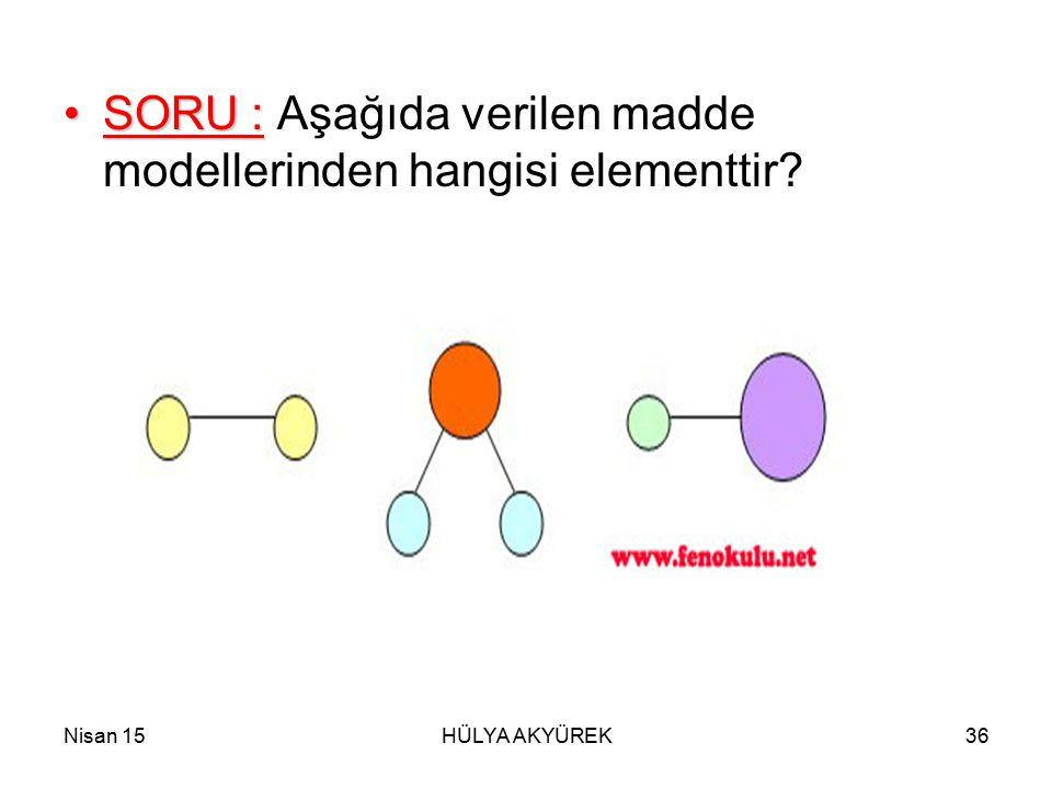 Nisan 15HÜLYA AKYÜREK36 SORU :SORU : Aşağıda verilen madde modellerinden hangisi elementtir?