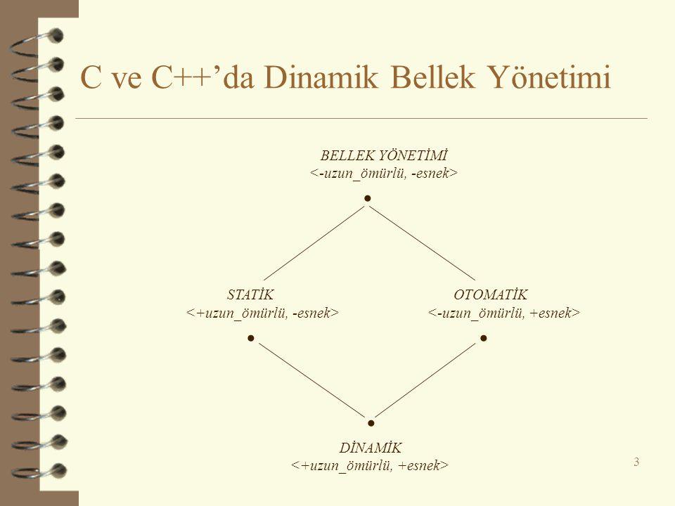 C ve C++'da Dinamik Bellek Yönetimi 3 BELLEK YÖNETİMİ STATİK OTOMATİK DİNAMİK