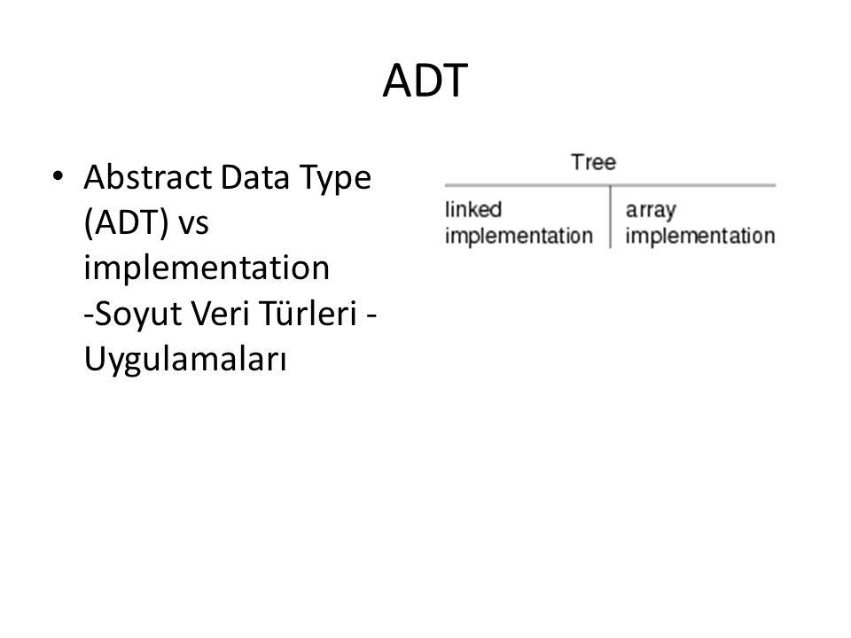 ADT Abstract Data Type (ADT) vs implementation -Soyut Veri Türleri - Uygulamaları