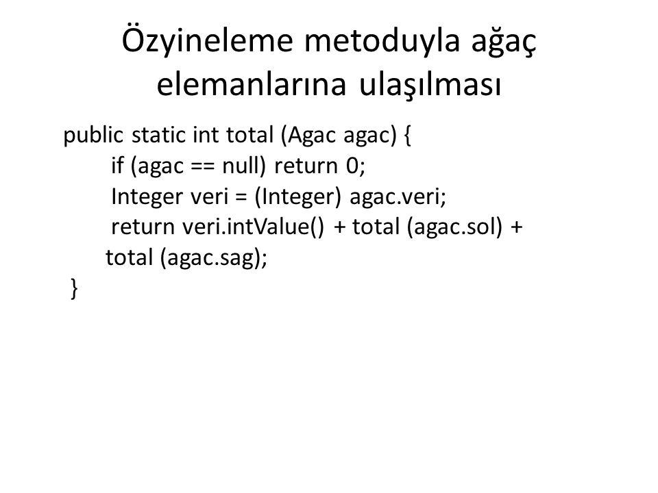 Özyineleme metoduyla ağaç elemanlarına ulaşılması public static int total (Agac agac) { if (agac == null) return 0; Integer veri = (Integer) agac.veri; return veri.intValue() + total (agac.sol) + total (agac.sag); }