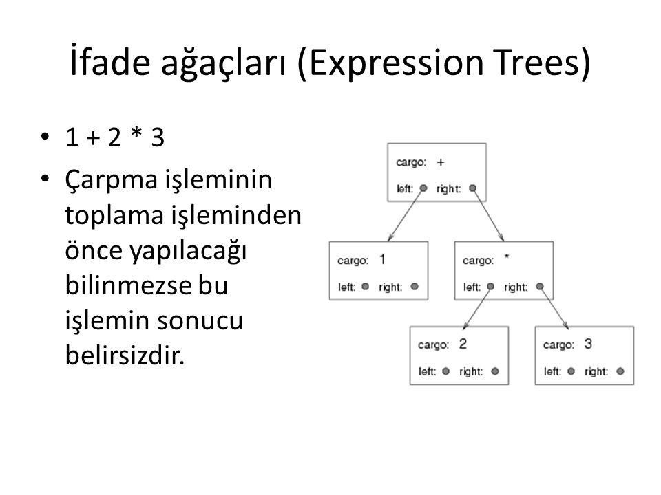 İfade ağaçları (Expression Trees) 1 + 2 * 3 Çarpma işleminin toplama işleminden önce yapılacağı bilinmezse bu işlemin sonucu belirsizdir.