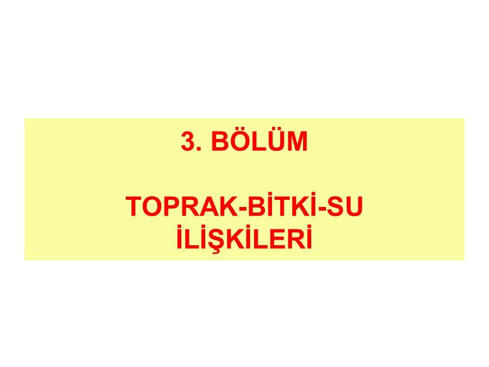 Toprak nemi azalıyor ETa = ETm SN KS TK (3) MR: TK-KS arasında SN KS TK (4) MR: TK-KS arasında ETa = ETm