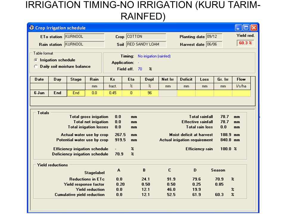 IRRIGATION TIMING-NO IRRIGATION (KURU TARIM- RAINFED)