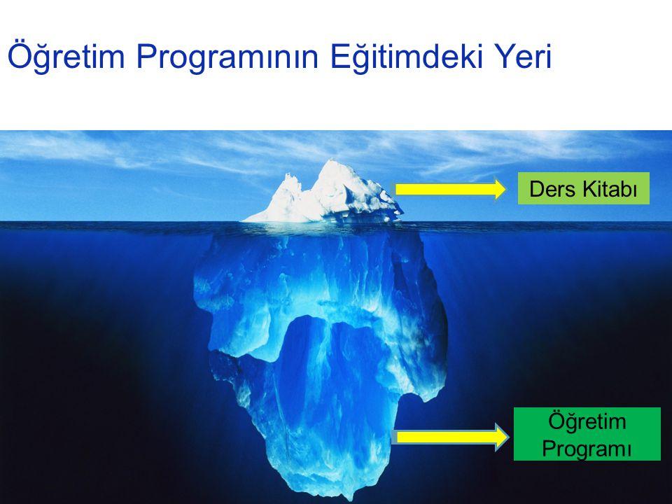 Türkçe Dersi Öğretim Programlarının Olumlu Yönleri Bakış açısı değişikliği –Ne yapmalı.