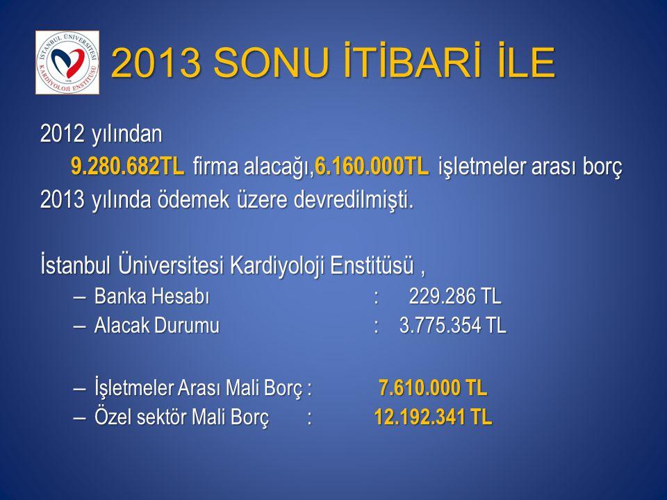 2013 SONU İTİBARİ İLE 2012 yılından 9.280.682TL firma alacağı, 6.160.000TL işletmeler arası borç 9.280.682TL firma alacağı, 6.160.000TL işletmeler ara