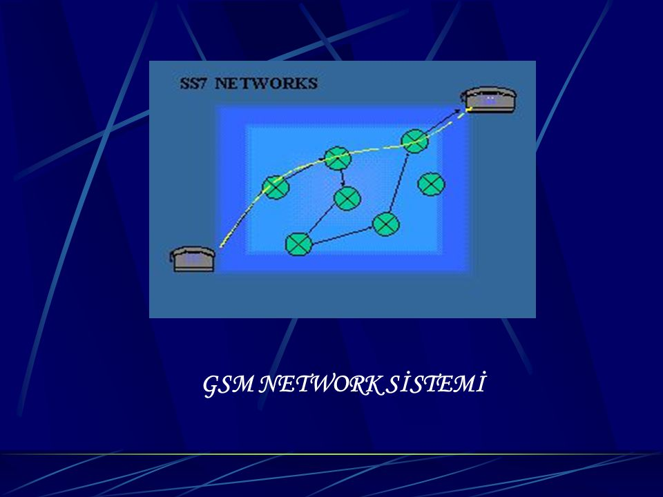 GSM NETWORK SİSTEMİ