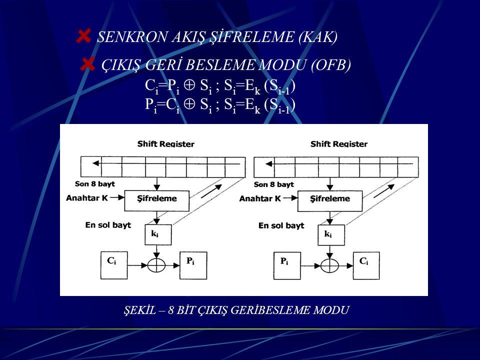 SENKRON AKIŞ ŞİFRELEME (KAK) ÇIKIŞ GERİ BESLEME MODU (OFB) C i =P i  S i ; S i =E k (S i-1 ) P i =C i  S i ; S i =E k (S i-1 ) ŞEKİL – 8 BİT ÇIKIŞ G