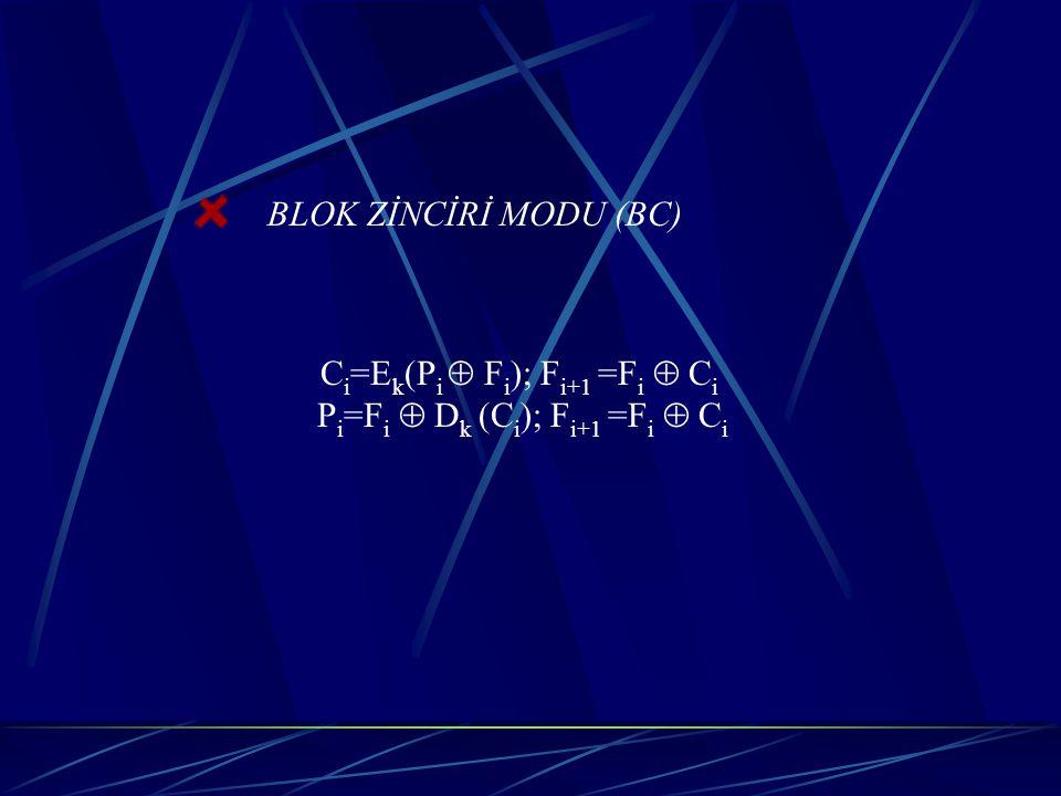 BLOK ZİNCİRİ MODU (BC) C i =E k (P i  F i ); F i+1 =F i  C i P i =F i  D k (C i ); F i+1 =F i  C i