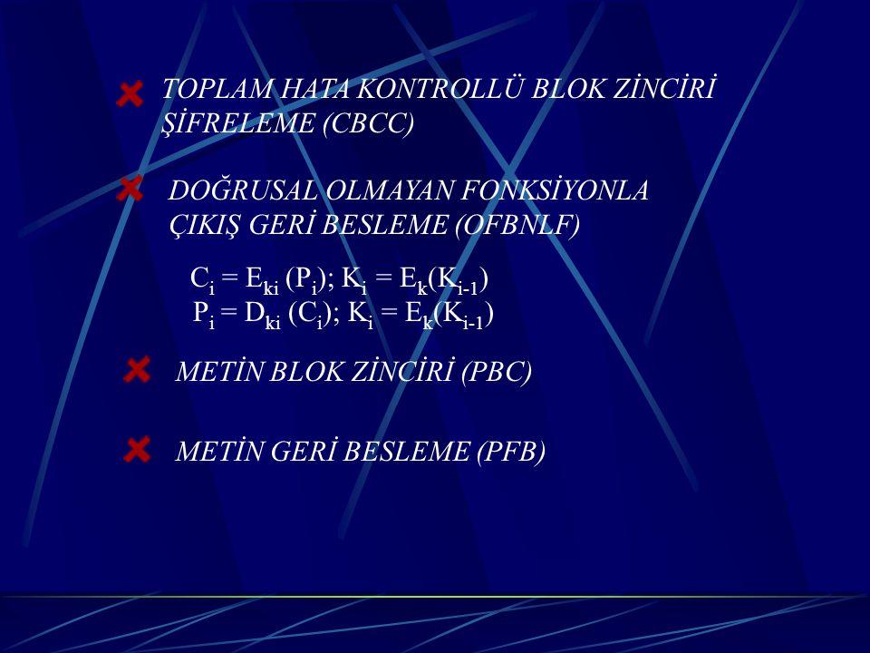 TOPLAM HATA KONTROLLÜ BLOK ZİNCİRİ ŞİFRELEME (CBCC) DOĞRUSAL OLMAYAN FONKSİYONLA ÇIKIŞ GERİ BESLEME (OFBNLF) C i = E ki (P i ); K i = E k (K i-1 ) P i