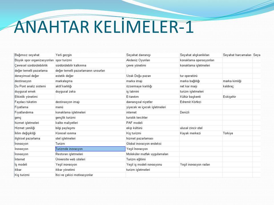 ANAHTAR KELİMELER-1