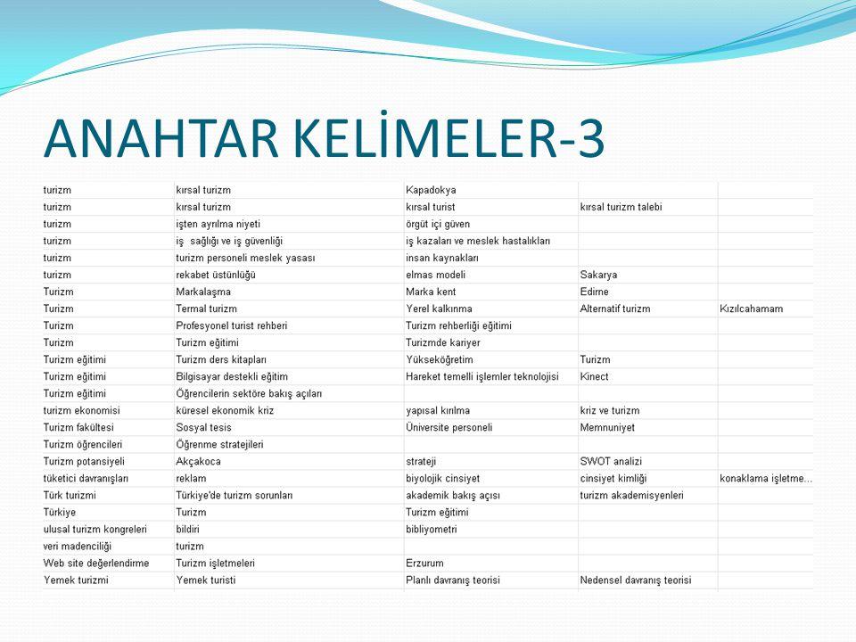 ANAHTAR KELİMELER-3
