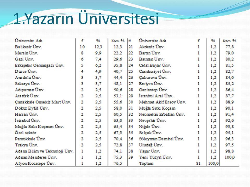 1.Yazarın Üniversitesi