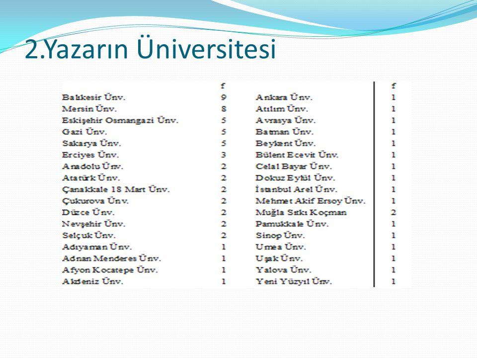 2.Yazarın Üniversitesi
