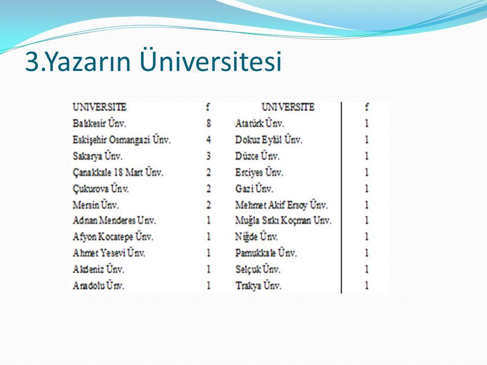 3.Yazarın Üniversitesi