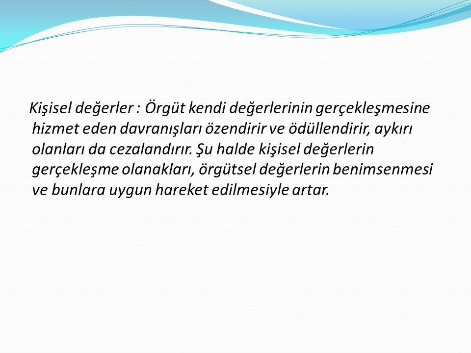 1.Örgütsel Davranışlar D.