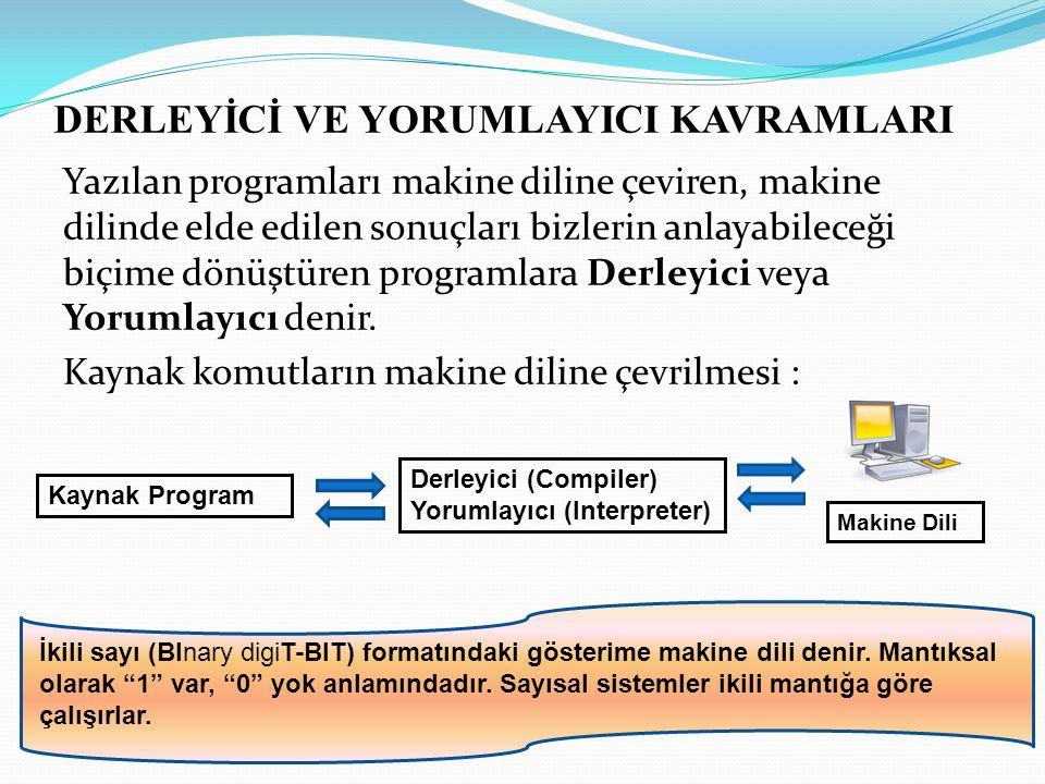 Derleyici: Bir programlama dili ile yazılmış olan programı makine dilini kullanarak amaçladığımız programa dönüştürür.