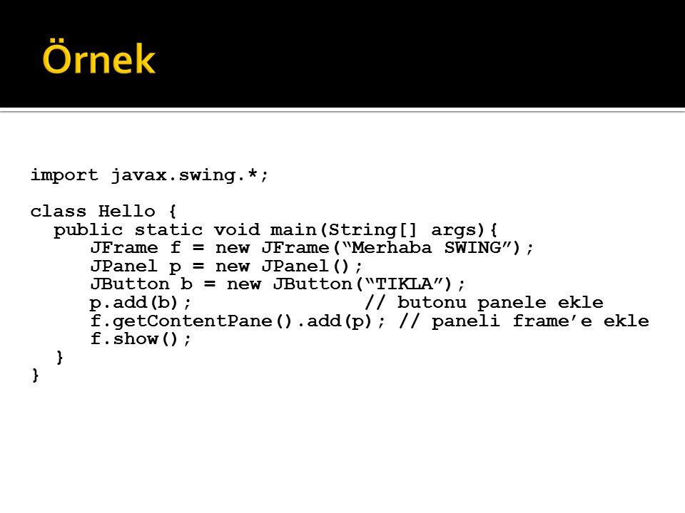 import javax.swing.*; class Hello { public static void main(String[] args){ JFrame f = new JFrame( Merhaba SWING ); JPanel p = new JPanel(); JButton b = new JButton( TIKLA ); p.add(b);// butonu panele ekle f.getContentPane().add(p); // paneli frame'e ekle f.show(); }