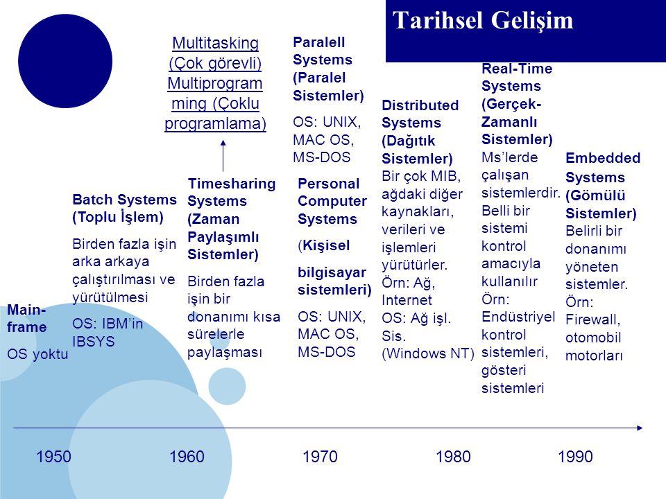 Tarihsel Gelişim 1950196019701980 1990 Main- frame OS yoktu Batch Systems (Toplu İşlem) Birden fazla işin arka arkaya çalıştırılması ve yürütülmesi OS: IBM'in IBSYS Timesharing Systems (Zaman Paylaşımlı Sistemler) Birden fazla işin bir donanımı kısa sürelerle paylaşması Multitasking (Çok görevli) Multiprogram ming (Çoklu programlama) Personal Computer Systems (Kişisel bilgisayar sistemleri) OS: UNIX, MAC OS, MS-DOS Paralell Systems (Paralel Sistemler) OS: UNIX, MAC OS, MS-DOS Distributed Systems (Dağıtık Sistemler) Bir çok MIB, ağdaki diğer kaynakları, verileri ve işlemleri yürütürler.