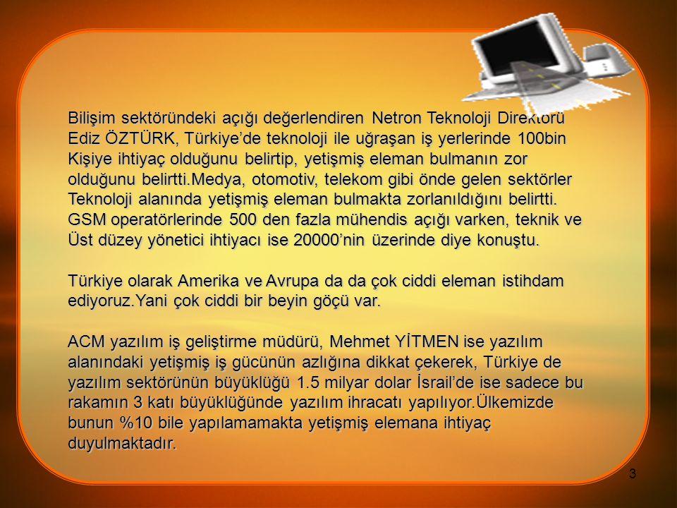 3 Bilişim sektöründeki açığı değerlendiren Netron Teknoloji Direktörü Ediz ÖZTÜRK, Türkiye'de teknoloji ile uğraşan iş yerlerinde 100bin Kişiye ihtiya
