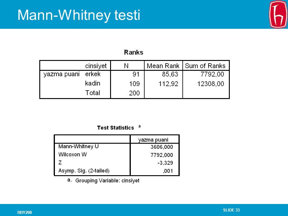 SLIDE 33 BBY208 Mann-Whitney testi