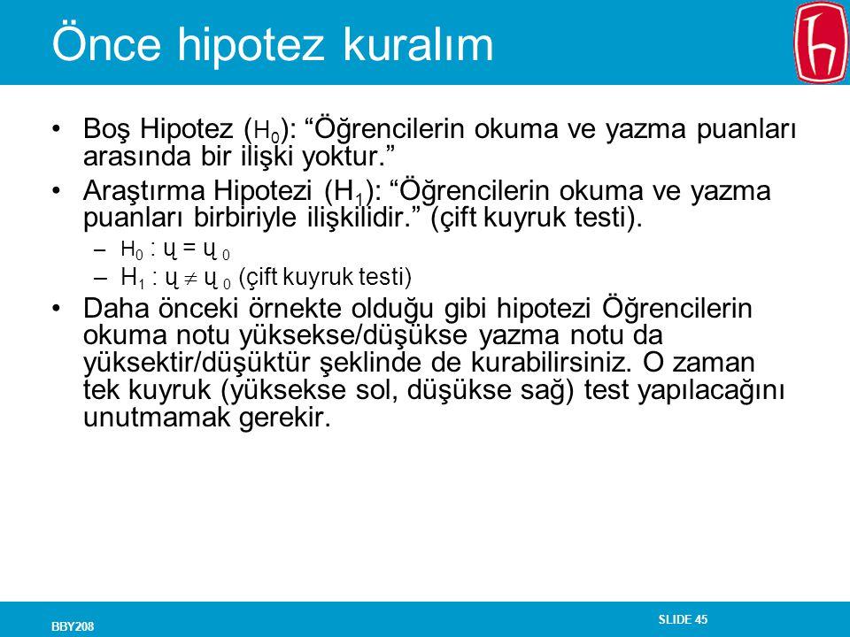 """SLIDE 45 BBY208 Önce hipotez kuralım Boş Hipotez ( H 0 ): """"Öğrencilerin okuma ve yazma puanları arasında bir ilişki yoktur."""" Araştırma Hipotezi (H 1 )"""