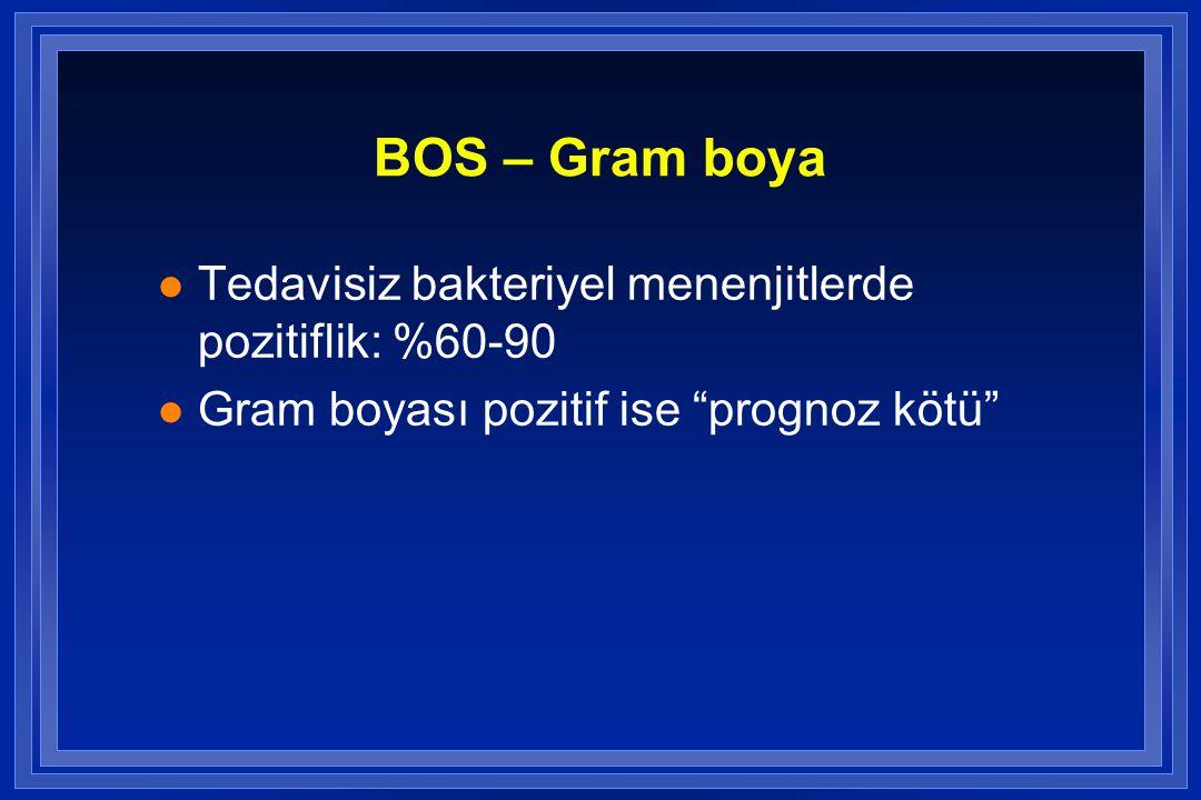 BOS – Gram boya l Tedavisiz bakteriyel menenjitlerde pozitiflik: %60-90 l Gram boyası pozitif ise prognoz kötü