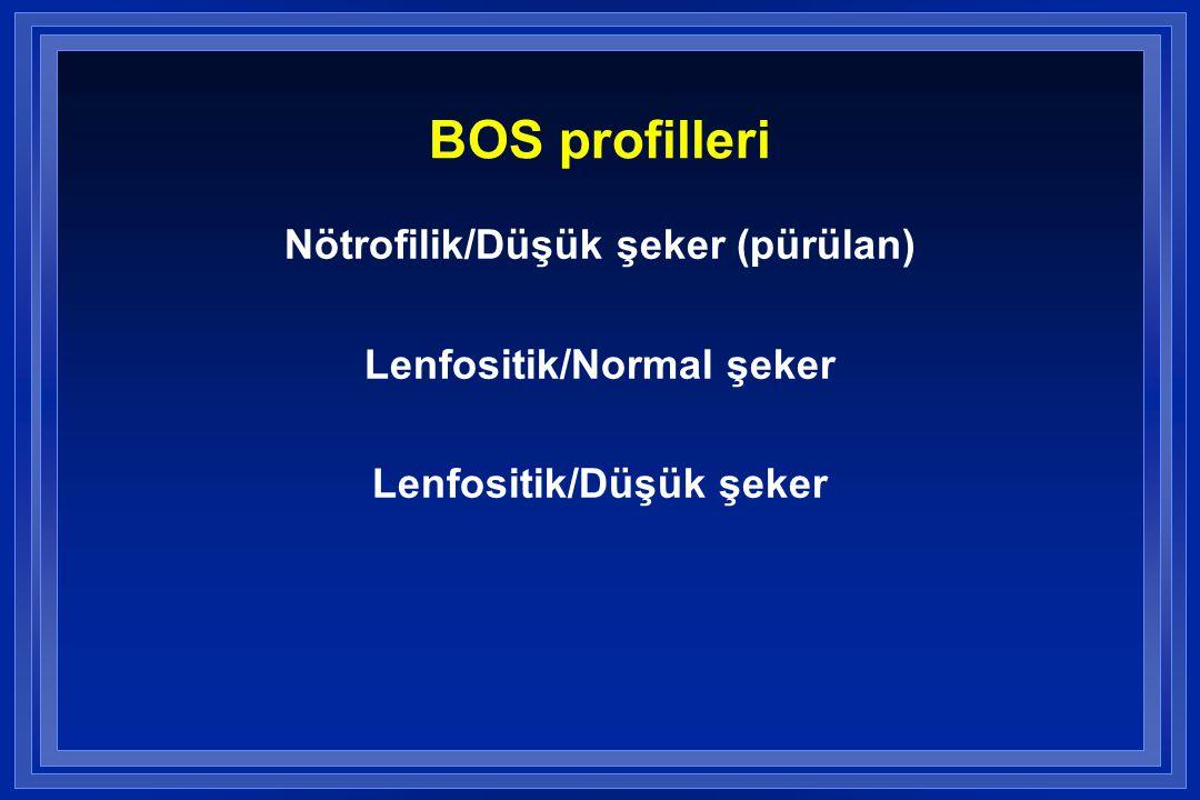 BOS profilleri Nötrofilik/Düşük şeker (pürülan) Lenfositik/Normal şeker Lenfositik/Düşük şeker