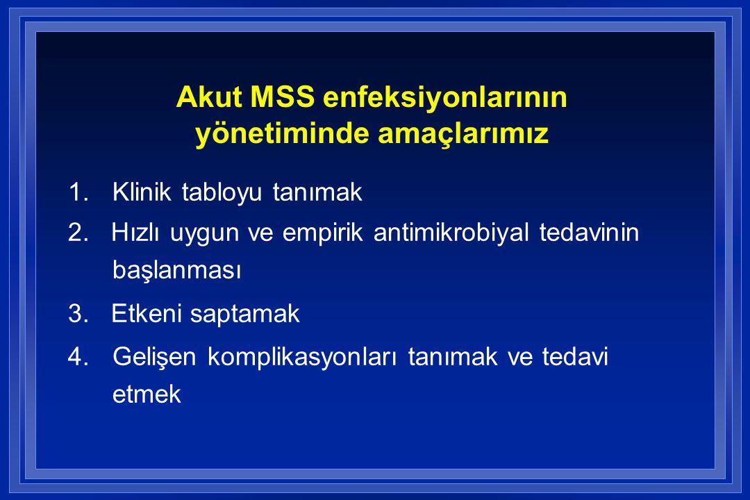 Akut MSS enfeksiyonlarının yönetiminde amaçlarımız 1.Klinik tabloyu tanımak 2.