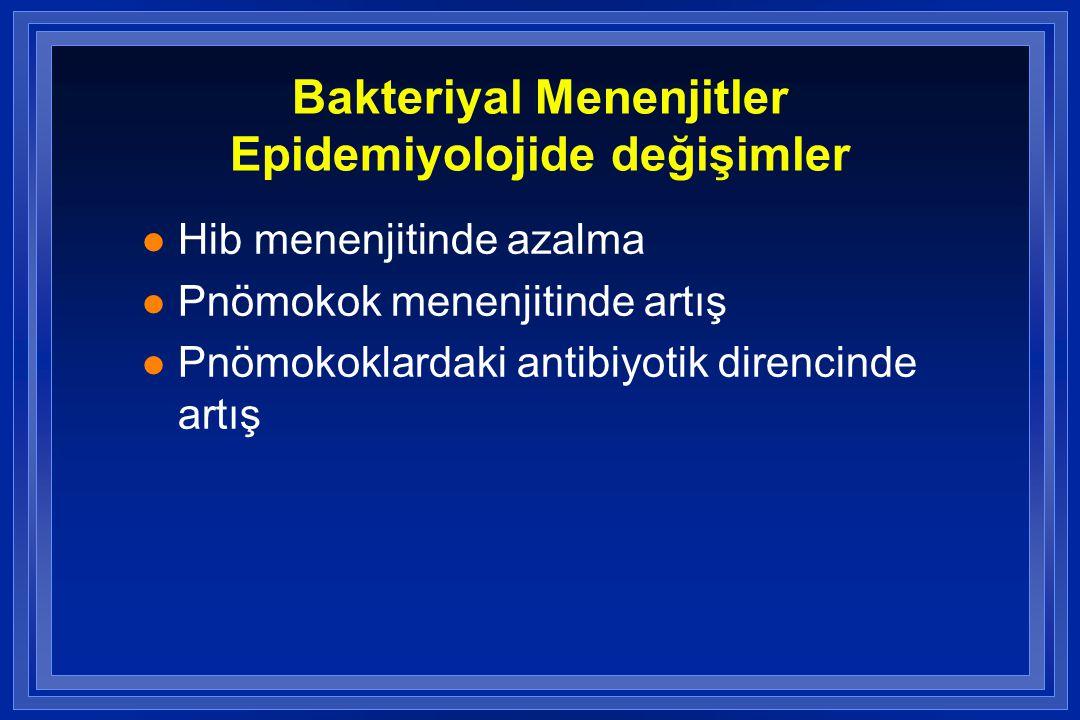Bakteriyal Menenjitler Epidemiyolojide değişimler l Hib menenjitinde azalma l Pnömokok menenjitinde artış l Pnömokoklardaki antibiyotik direncinde artış