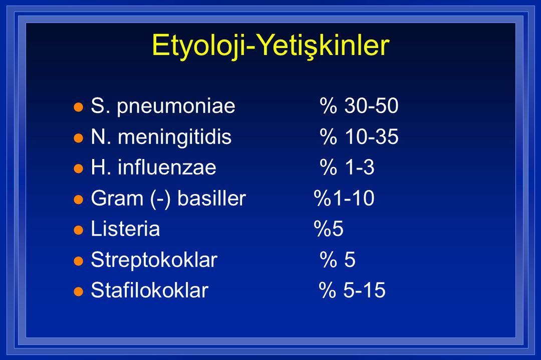 Etyoloji-Yetişkinler l S.pneumoniae % 30-50 l N. meningitidis % 10-35 l H.