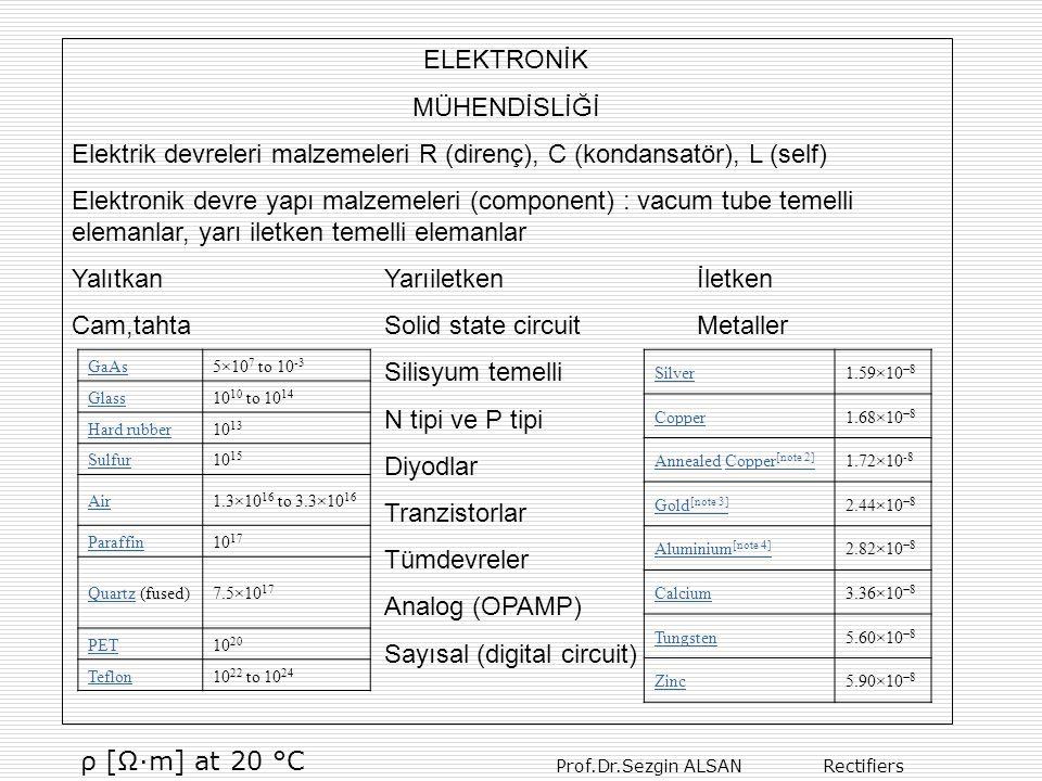 Prof.Dr.Sezgin ALSAN Rectifiers ELEKTRONİK MÜHENDİSLİĞİ Elektrik devreleri malzemeleri R (direnç), C (kondansatör), L (self) Elektronik devre yapı malzemeleri (component) : vacum tube temelli elemanlar, yarı iletken temelli elemanlar YalıtkanYarıiletkenİletken Cam,tahtaSolid state circuitMetaller Silisyum temelli N tipi ve P tipi Diyodlar Tranzistorlar Tümdevreler Analog (OPAMP) Sayısal (digital circuit) GaAs5×10 7 to 10 -3 Glass10 10 to 10 14 Hard rubber10 13 Sulfur10 15 Air1.3×10 16 to 3.3×10 16 Paraffin10 17 QuartzQuartz (fused)7.5×10 17 PET10 20 Teflon10 22 to 10 24 Silver1.59×10 −8 Copper1.68×10 −8 AnnealedAnnealed Copper [note 2]Copper [note 2] 1.72×10 -8 Gold [note 3] 2.44×10 −8 Aluminium [note 4] 2.82×10 −8 Calcium3.36×10 −8 Tungsten5.60×10 −8 Zinc5.90×10 −8 ρ [Ω·m] at 20 °C