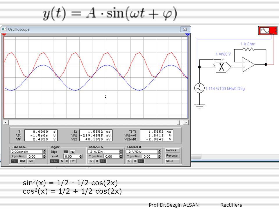 Prof.Dr.Sezgin ALSAN Rectifiers : sin 2 (x) = 1/2 - 1/2 cos(2x) cos 2 (x) = 1/2 + 1/2 cos(2x)